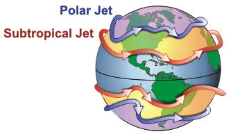 jet streams of the world